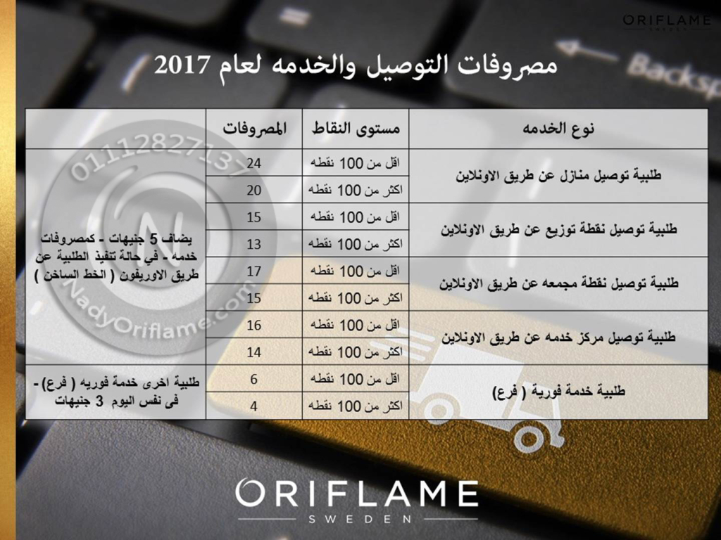 oriflame-delivery-fees-for-2017